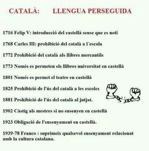 Persecució del català