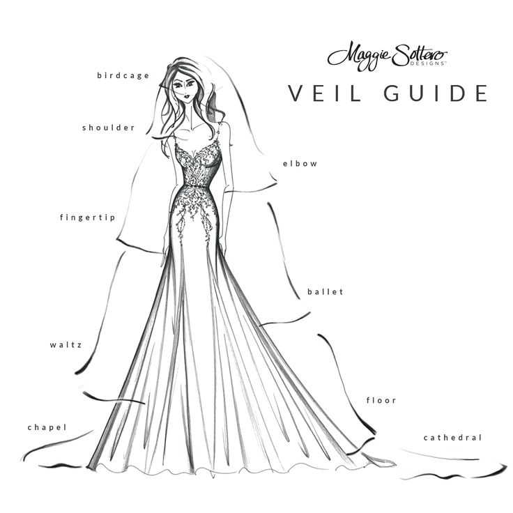 Picking a perfect veil to complement your wedding day look can be daunting... Use this guide by Maggie Sottero to picking your best veil.
