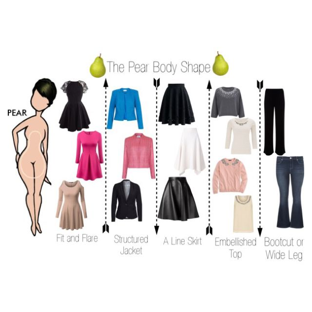 The Pear Body Shape by minimaliststylist                                                                                                                                                                                 More