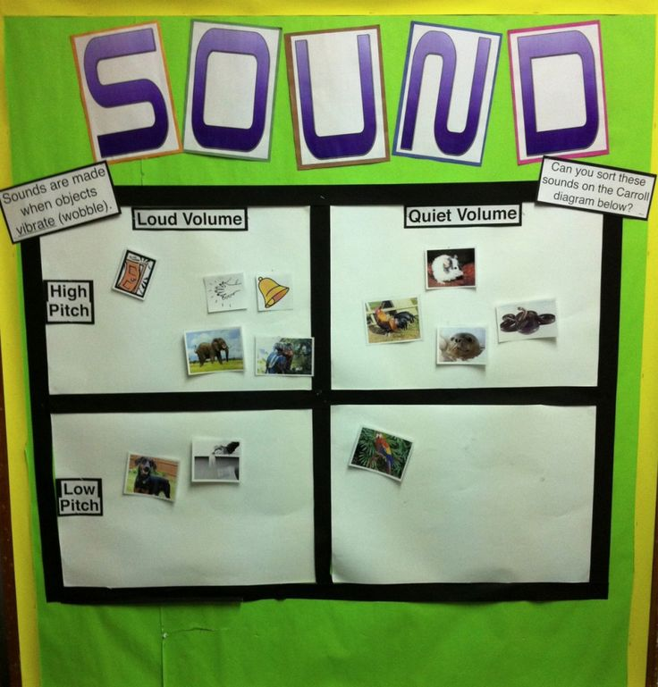 This is a neat idea for an interactive sound bulletin board.