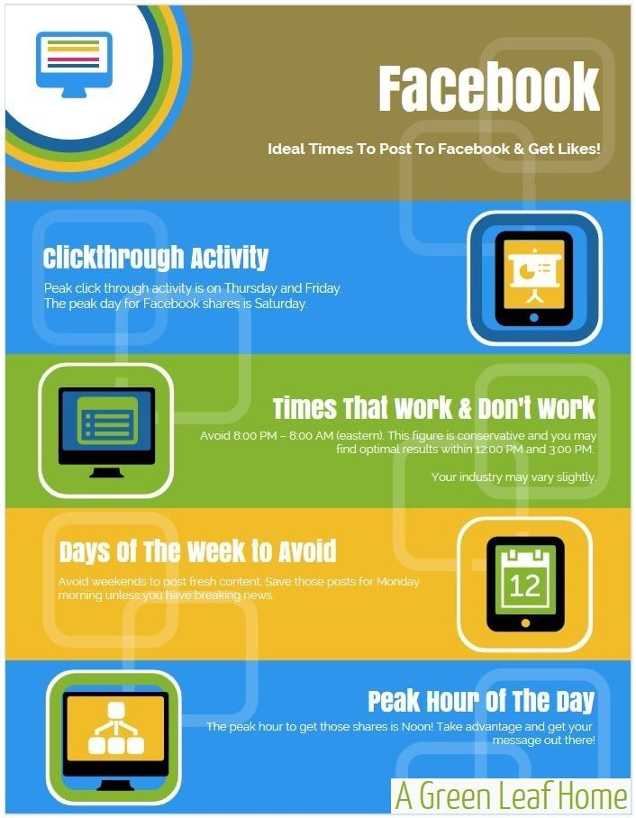Best Times to Get The Most From Facebook