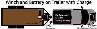 Wiring a car trailer winch