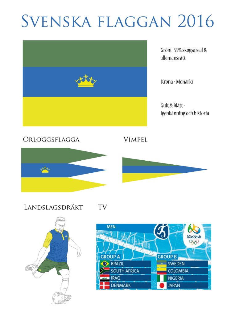 Forsbergs, assignment 3, Redesign of the Swedish Flag 2016