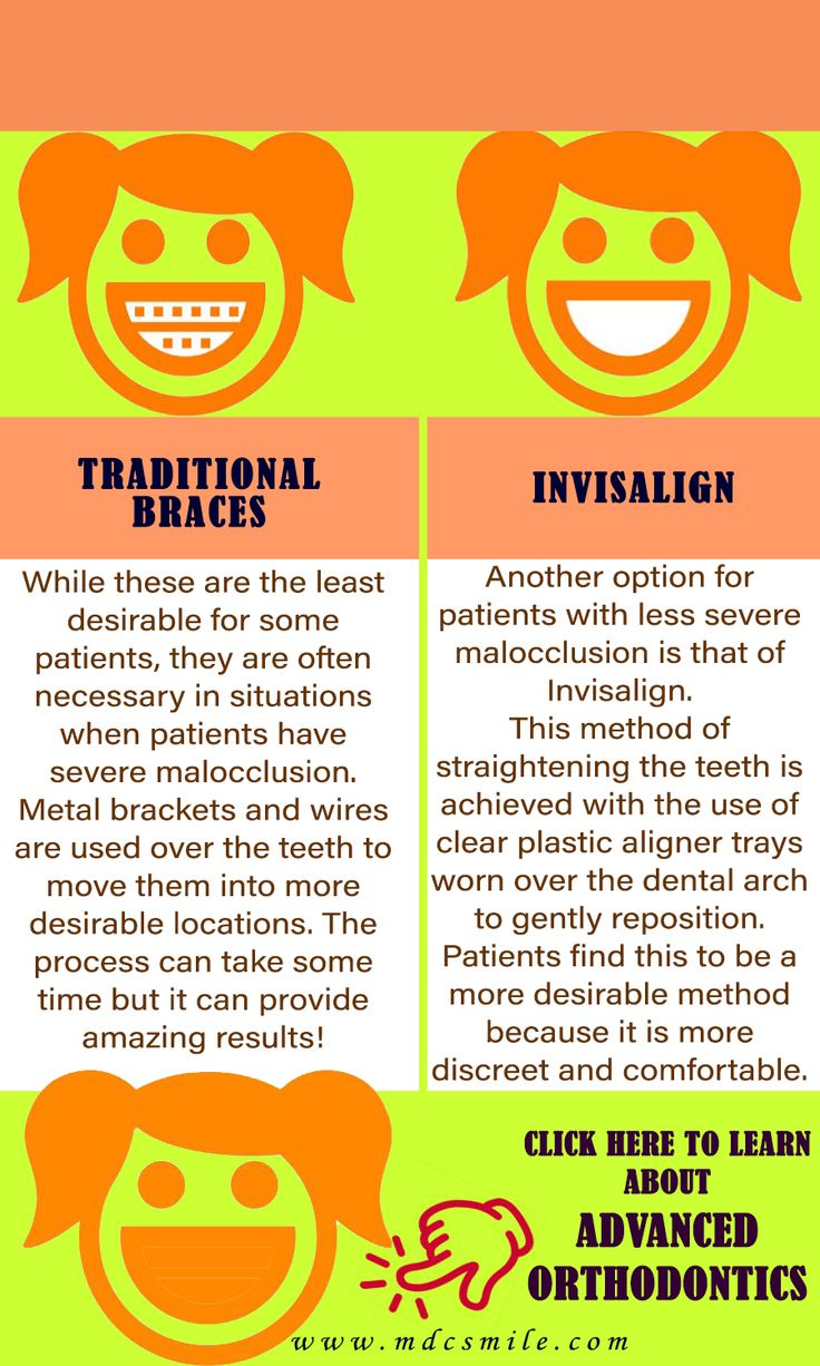 Call (248) 365-7737 to schedule an appointment with a dentist near me in Waterford, MI, Dr. Ingber, to learn about advanced orthodontics Call (248) 365-7737 to schedule an appointment with a dentist near me in Waterford, MI, Dr. Ingber, to learn about advanced orthodontics #Smiling #braces #invisalignbraces #traditional #teen #misalignment #facts #knowledge #Smiling #oralcare  #dentists #Waterford #michigan #pontiac #troy #farmingtonhills #Fenton