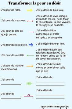 Transformer la peur en désir. #citation #citationdujour #proverbe #quote #frenchquote #pensées #phrases #french #français