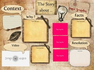 To make storytelling simpler, Glogster has included a Digital Storytelling template on your dashboard, offering learners and educators a structure for their imaginings and allowing cooperative creativity to take over. #Glogster
