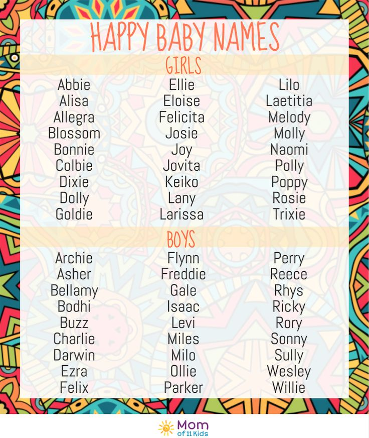 51 best The Name Game images on Pinterest | Baby names, Kid names ...