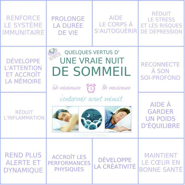 BONNE NUIT | Le Monde s'éveille