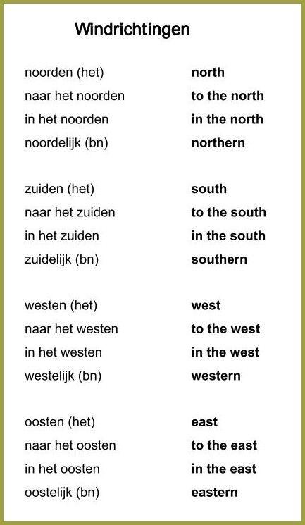 Thematische woordenschat Nederlands-Engels. Thema : WINDRICHTINGEN