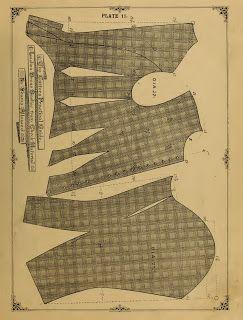 Ladies' Dress Bodice (1890) pattern