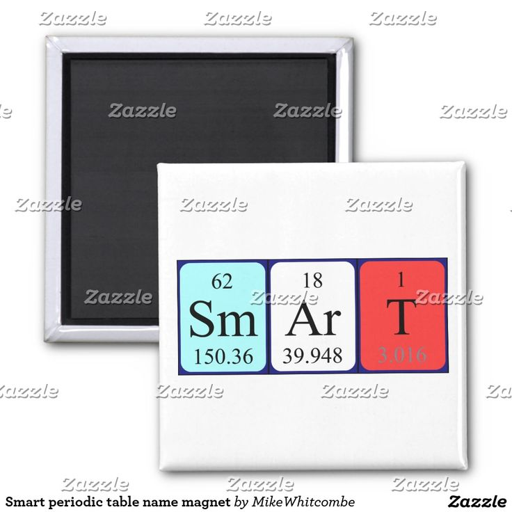 Smart periodic table name magnet