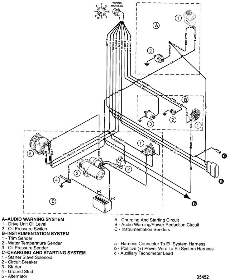 Volvo Penta Outdrive Wiring Diagram 2 Sx Parts