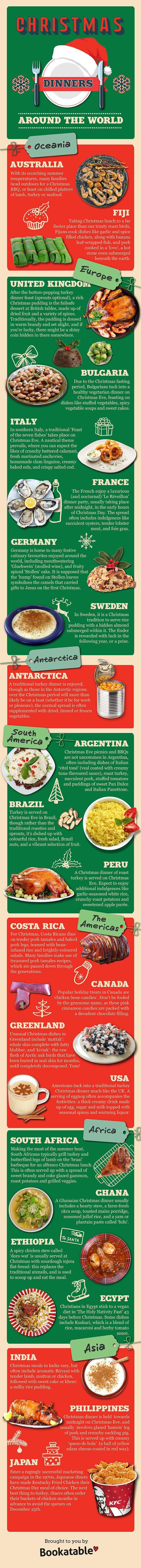 La cena di Natale nel mondo