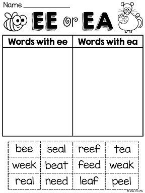 EE or EA words phonics sort to practice ee ea sound - LOVE these worksheets!
