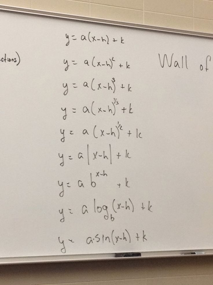 Ideas for connecting threads through algebra 2.