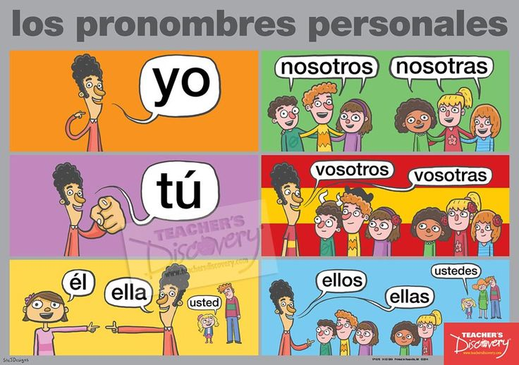 Spanish Personal Pronouns Poster #backtoschool #spanishclass