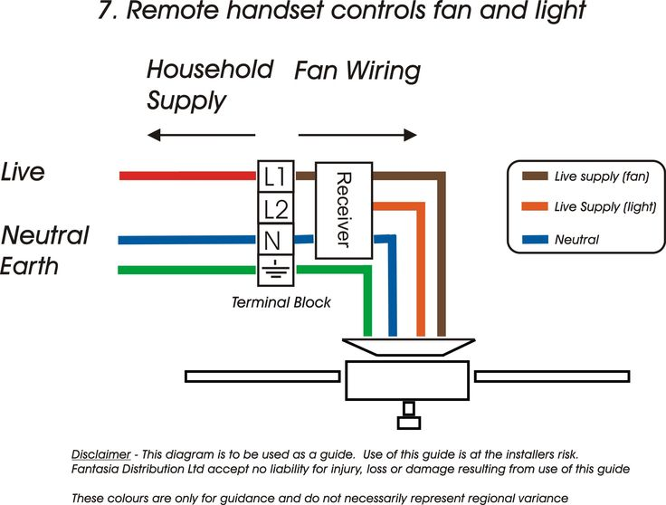 a8df13d9ded829d1d29686f08947d449 best 25 hunter ceiling fan remote ideas on pinterest hunter fan hunter remote control ceiling fan wiring diagram at creativeand.co