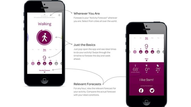 A Weather App That Suggests The Best Times To Do Things