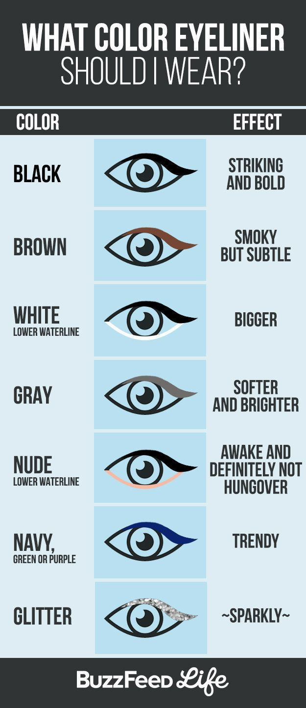 Know that you don't always have to stick to classic black liner. A color switch-up is fun and easy. | 18 Eye Makeup Cheat Sheets If You Don't Know WTF You're Doing