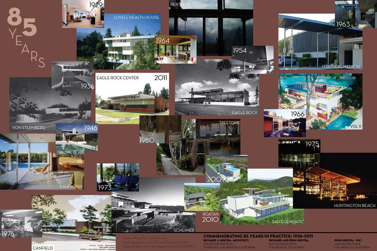 Poster issued to commemorate 85 years of Neutra architecture