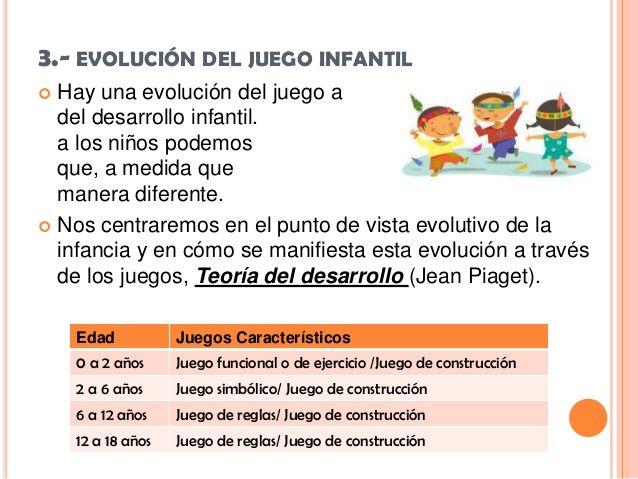 El Juego Infantil Y Su Metodologia Los Ojos Jean Piaget El Nino