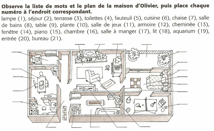 Plan de la maison exercices de fran ais pinterest de for Meubles de la maison