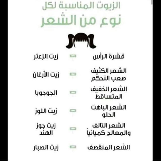 Pin By Nahed Mouselly On معلومات هامة Beauty Recipes Hair Beauty Care Routine Skin Care Women