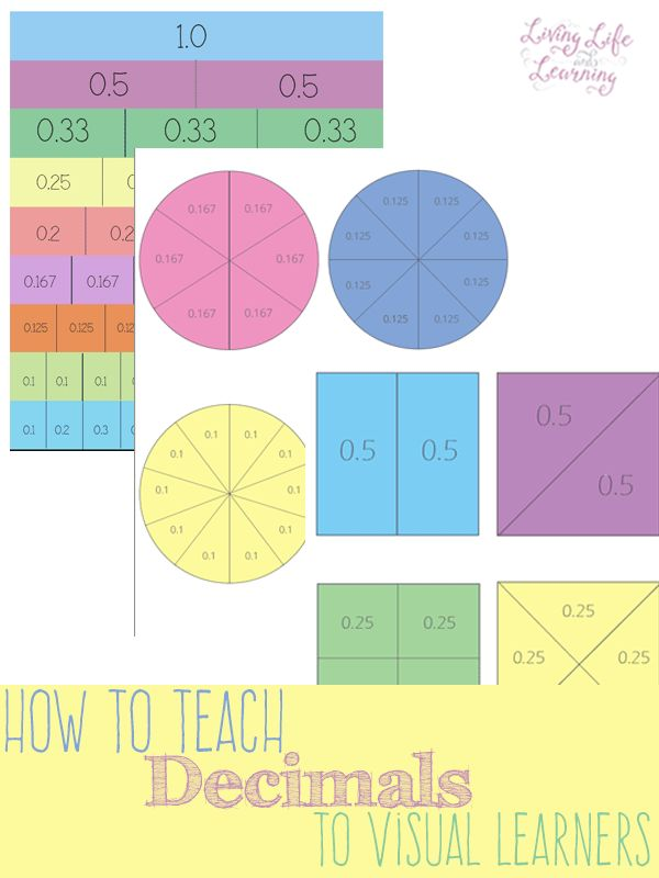 Need help teaching decimals, grab these ideas on how to teach decimals to visual learners here. Worksheets won't work, use a more hands-on approach to math rather than textbooks.