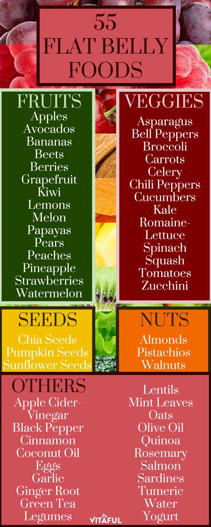 55 Flat Belly Foods    #foodfacts http://www.elitehealth.com/