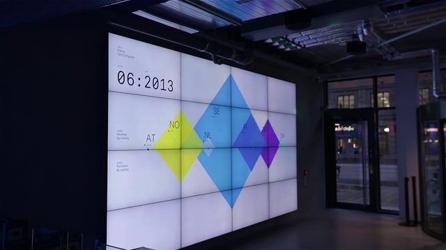 The data wall is the centerpiece of the new headquarter of Stockholm based payment company Klarna visualizing their world wide business activity in real-time.  http://www.onformative.com/work/klarna-data-wall/  Music: 1001 by Ikum - http://is.gd/KDfHtE