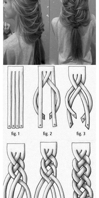 Hair style (braid)