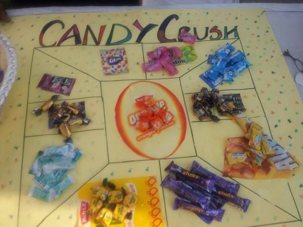 Candy Crush kitty party game can be one in your list of party games for the ladies kitty party. However, we played in our club carnival but I found it a ni