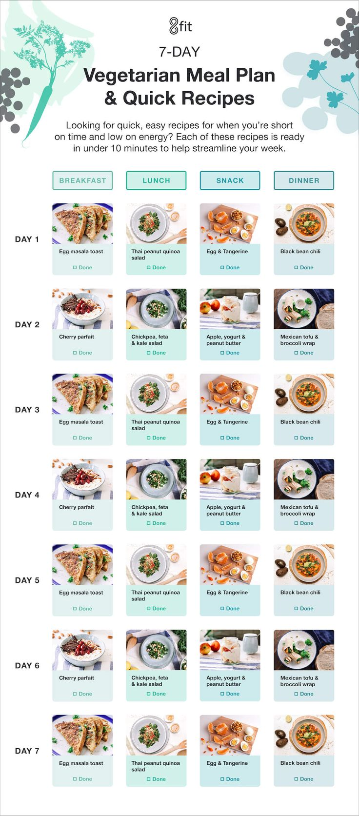 Vegetarian Meal Plan + Grocery List for Weight Loss