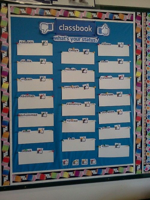 Our classbook wall. This is right beside my inbox, so when students hand in their homework, they have to set their status. They flip to a thumbs up if they have completed and turned in everything required. They have to flip their thumb down of they did not finish - they can write on their individual white boards what is missing, why, and whether or not they need help.    I really like this.