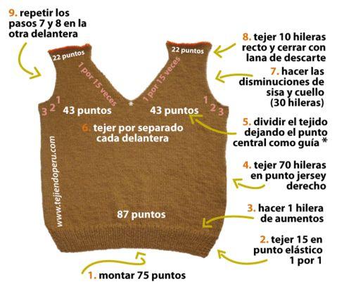 Chaleco para niños - Tejiendo Perú...