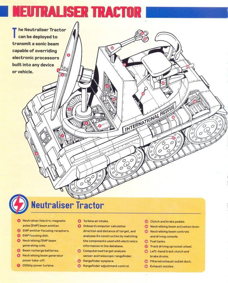 Thunderbirds Neutralizer Tractor by ArthurTwosheds.deviantart.com on @DeviantArt