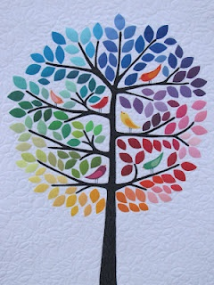 very cool @ celiablue  would be cool as a family tree pattern