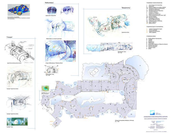 Παρουσίαση της προμελέτης σκηνογραφίας του διαδρόμου επίσκεψης του ενυδρείου Cretaquarium / Σχεδιασμός: Σπ.Κακάβας, Ελ.Κλωνιζάκη, 2004 / Επιμέλεια παρουσίασης: Γ.Νικολακοπούλου
