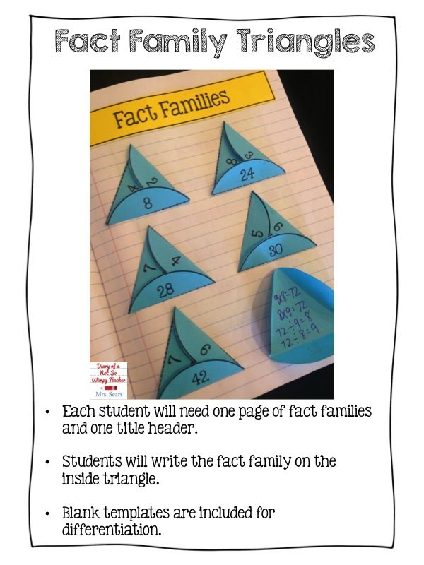 Multiplication Interactive Notebook for grades 2-4