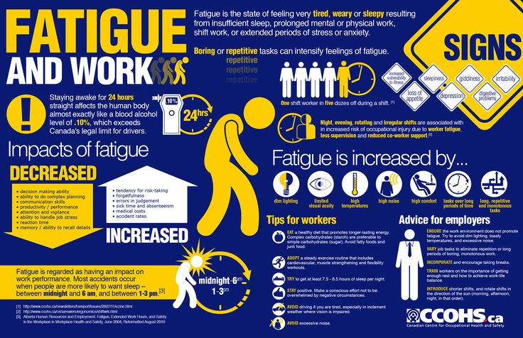 Our infographic lists the telltale signs that you're tired, explains how it affects our health and safety at work, and offers tips for both workers and employers to help fight fatigue.