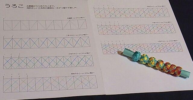 Yubinuki pattern sheet