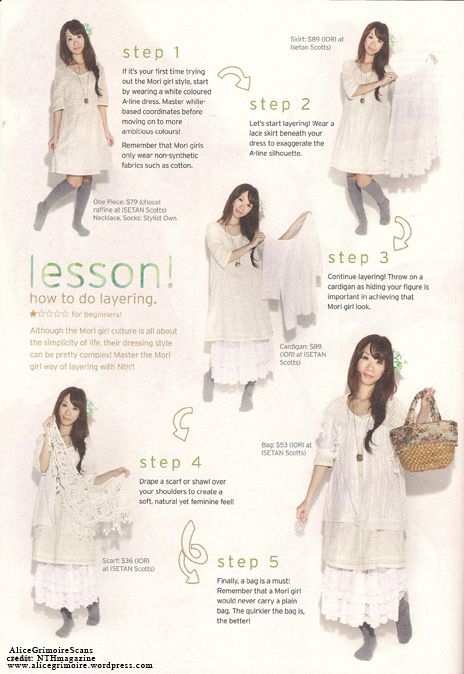 This is a nice breakdown of a mori outfit. Sometimes with all the layers going on, it's hard to tell what is what.