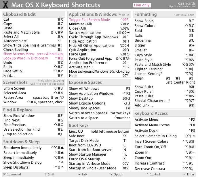 Keyboard shortcut commands for your iMac