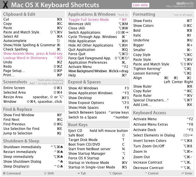 dashkard Mac OS X General Keyboard Shortcut