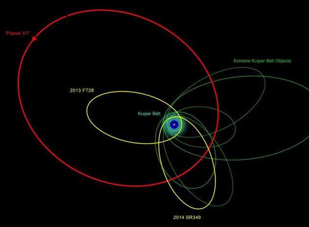 Im äußeren Sonnensystem haben Astronomen weitre Objekte entdeckt, deren…