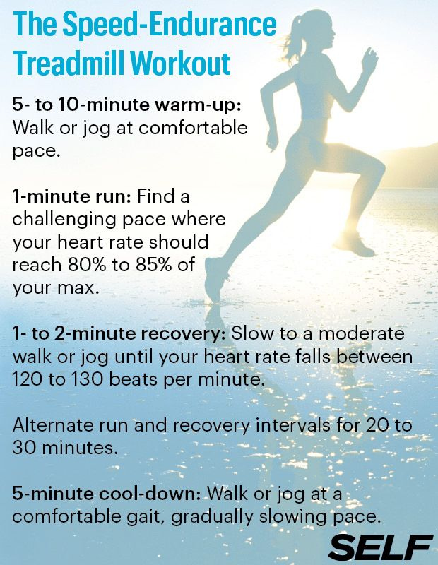 Treadmill Workouts #SelfMagazine