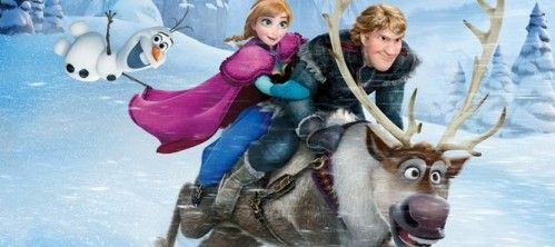 Quiz: Using 90s Disney movie trivia, which frozen character are you? I got Anna!!