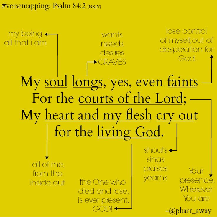 Verse Mapping:  A way to break down scripture in an effort to help one memorize God's Word.