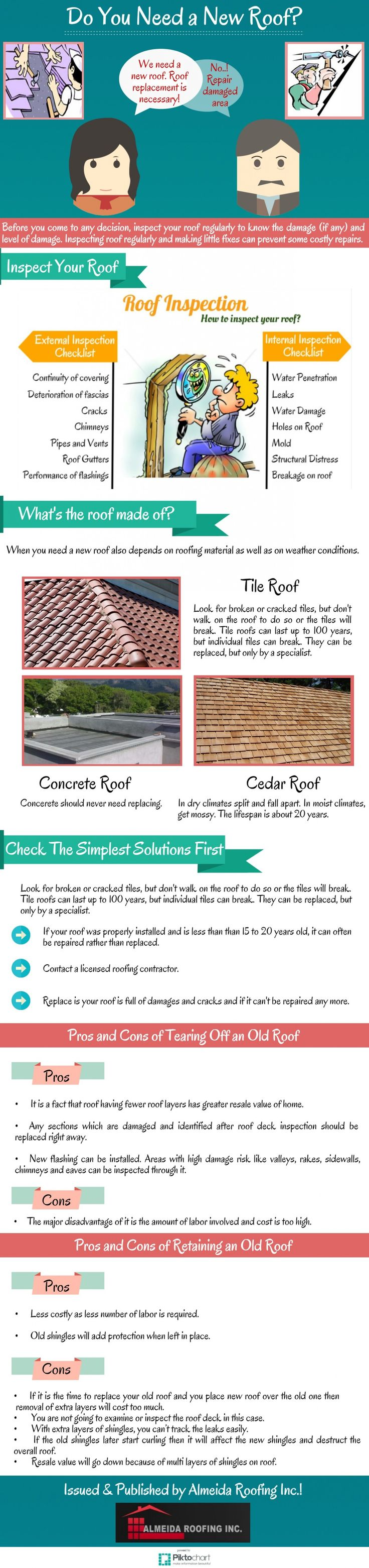 Do You Need New #Roof ?? Check This Infographic For Answers. #PhoenixRoofers