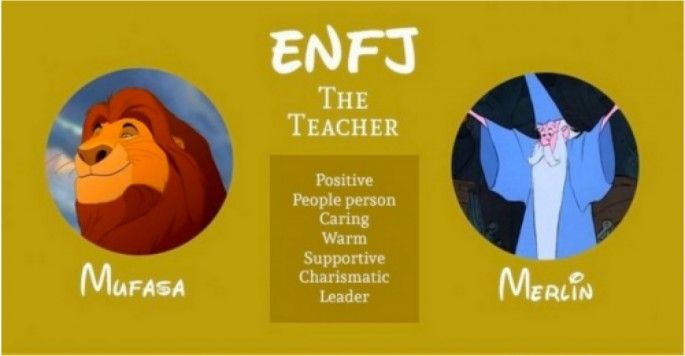 The Myers-Briggs personality type of various Disney characters. Which one are you? | 22 Words